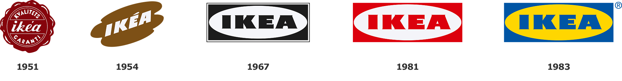 Restyling logo Ikea