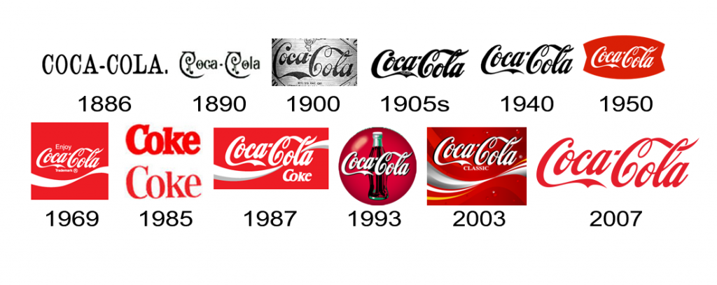 Restyling logo Coca Cola