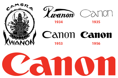 Restyling logo Canon